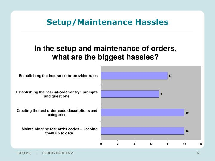 Setup/Maintenance Hassles