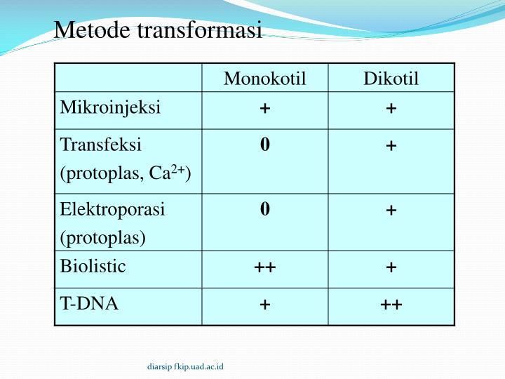 Metode transformasi