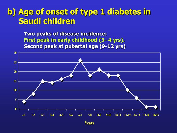 Age of onset of type 1 diabetes in
