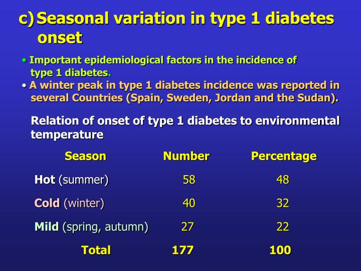 Seasonal variation in type 1 diabetes