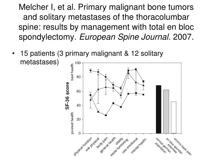 Melcher I, et al. Primary malignant bone tumors and solitary metastases of the thoracolumbar spine: results by management with total en bloc spondylectomy.
