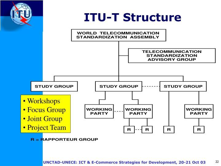 ITU-T Structure
