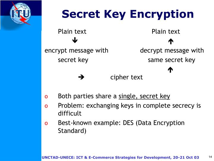 Secret Key Encryption