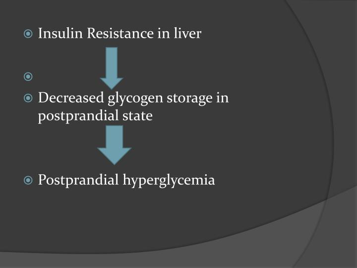 Insulin Resistance in liver