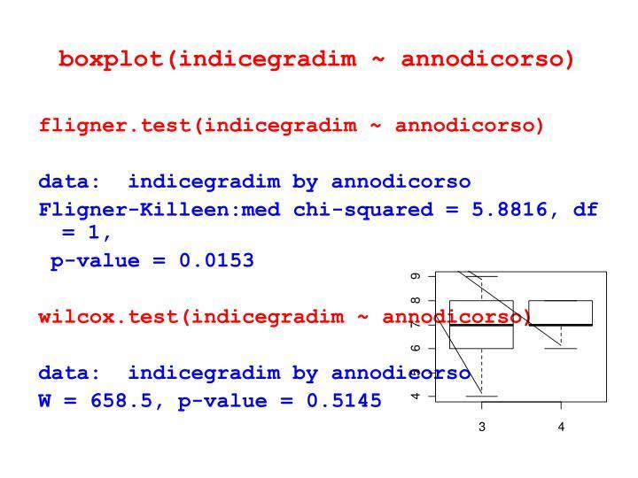 boxplot(indicegradim ~ annodicorso)