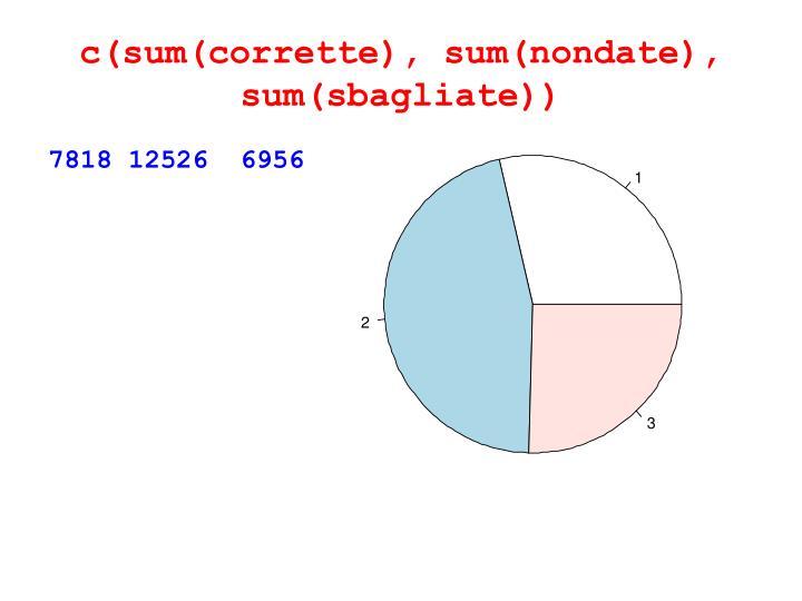c(sum(corrette), sum(nondate), sum(sbagliate))