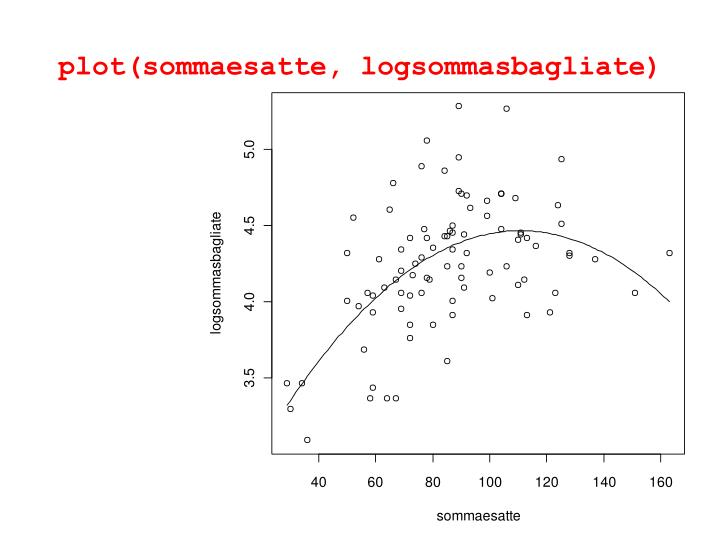 plot(sommaesatte, logsommasbagliate)