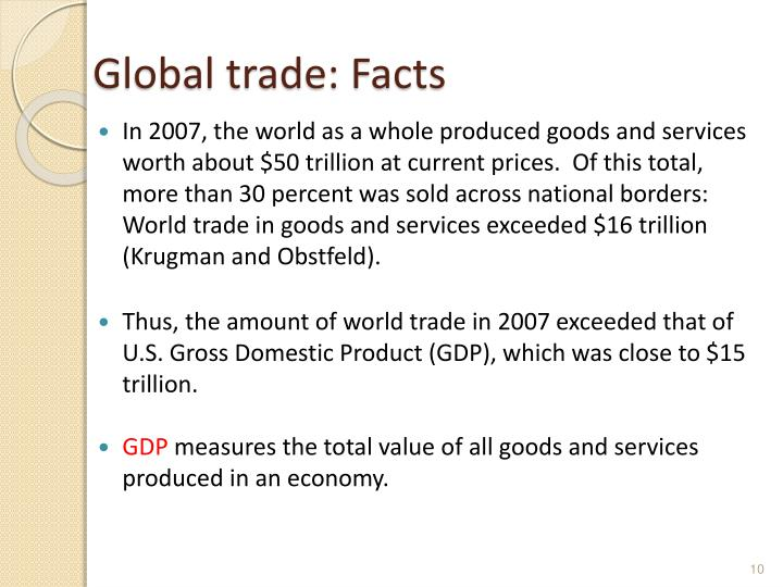 Global trade: Facts