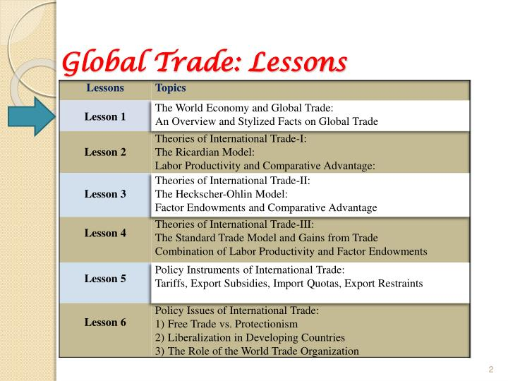 Global trade lessons