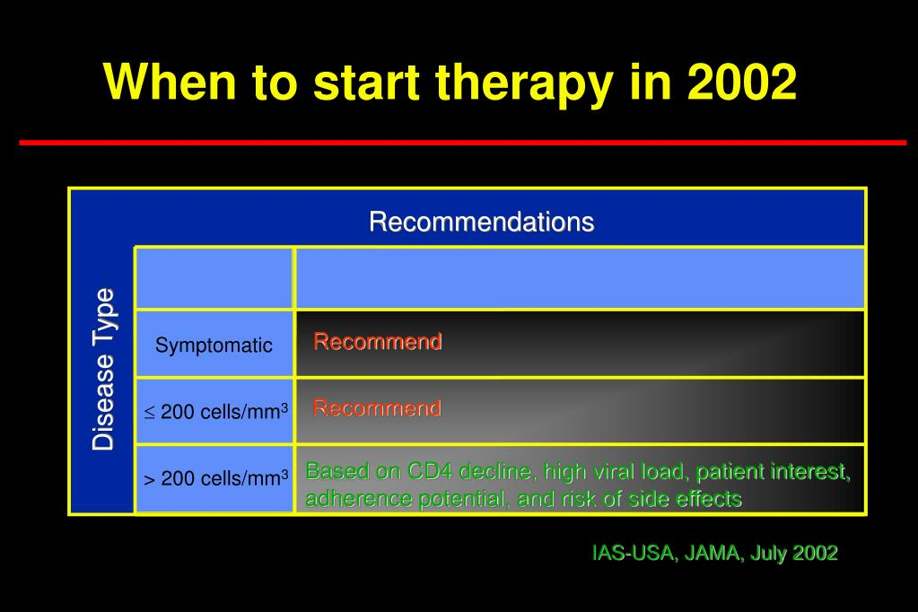 When to start therapy in 2002