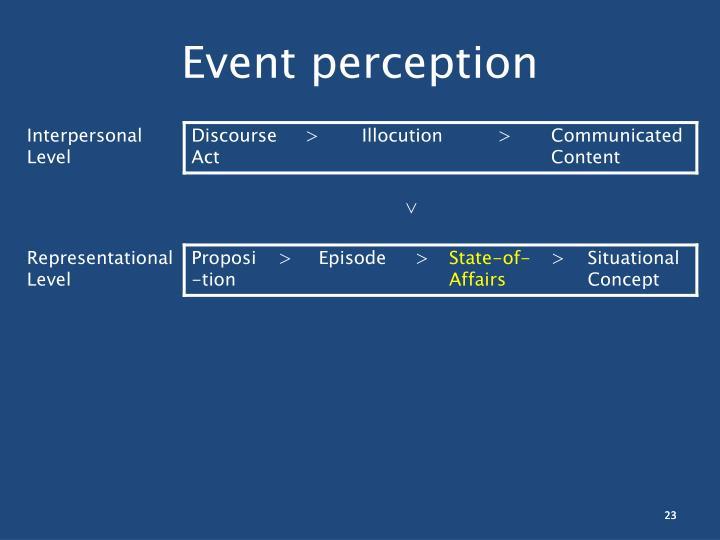 Event perception