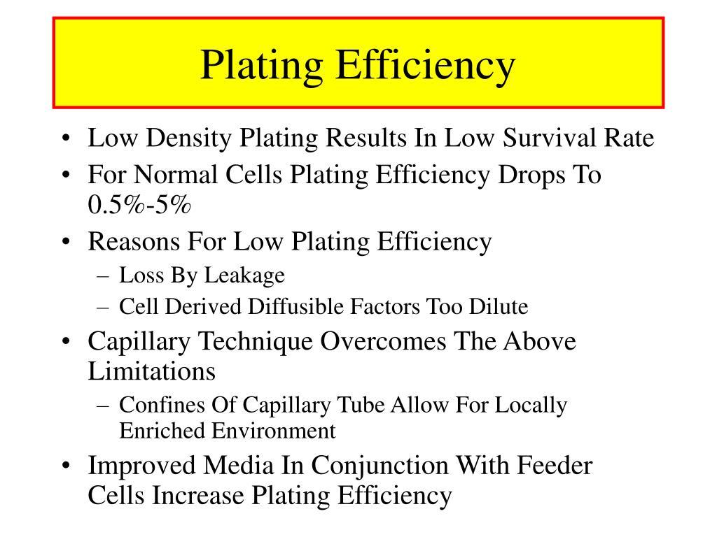 Plating Efficiency