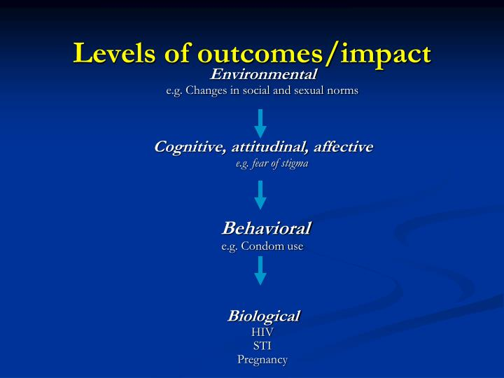 Levels of outcomes/impact