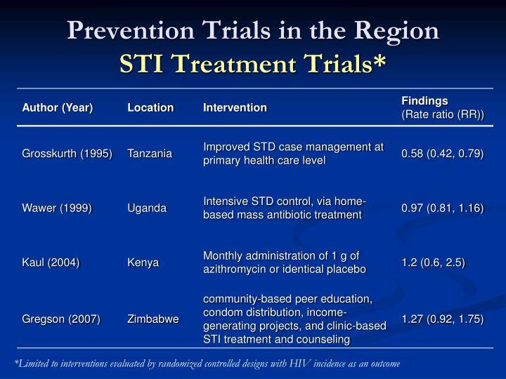 Prevention Trials in the Region