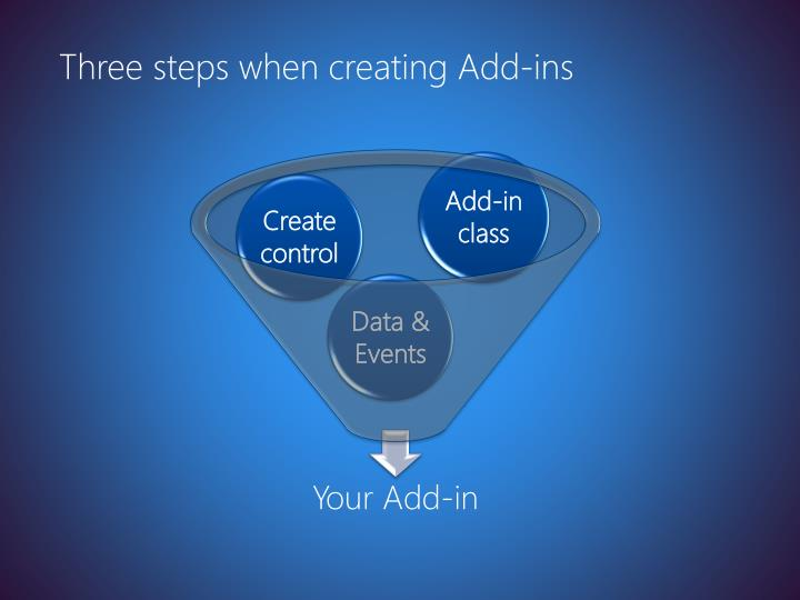 Three steps when creating Add-ins