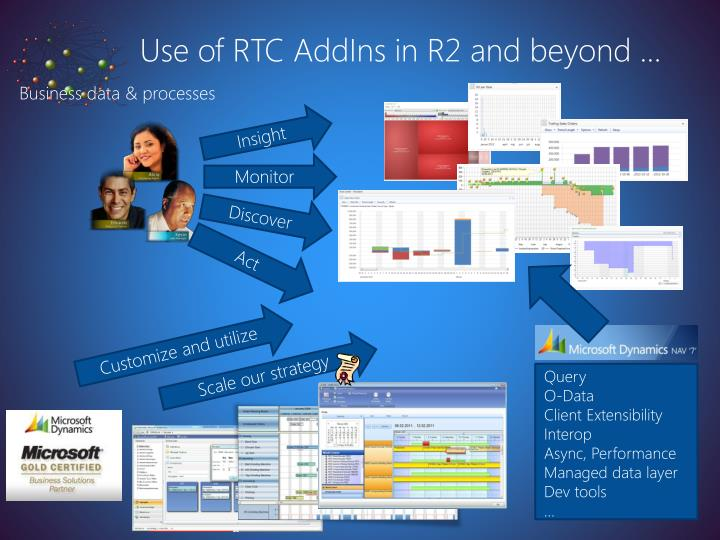 Use of rtc addins in r2 and beyond