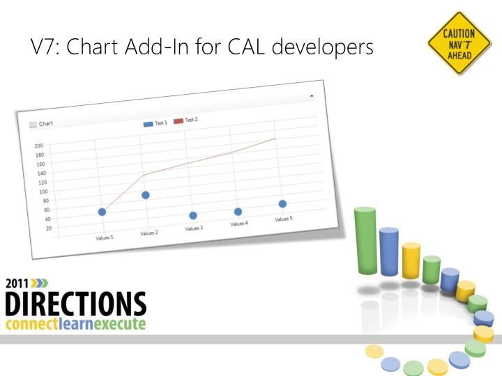 V7: Chart Add-In for CAL developers