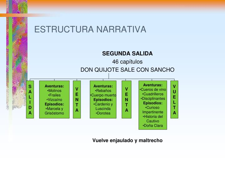 ESTRUCTURA NARRATIVA