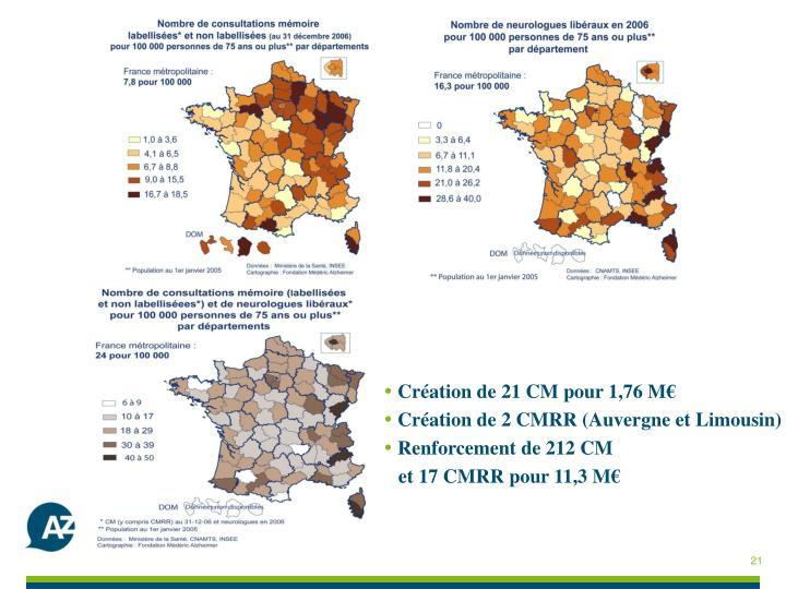 Création de 21 CM pour 1,76 M€