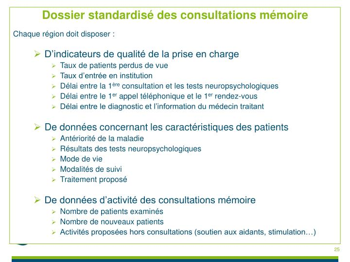 Dossier standardisé des consultations mémoire