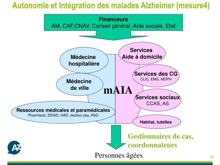 Autonomie et Intégration des malades Alzheimer (mesure4)