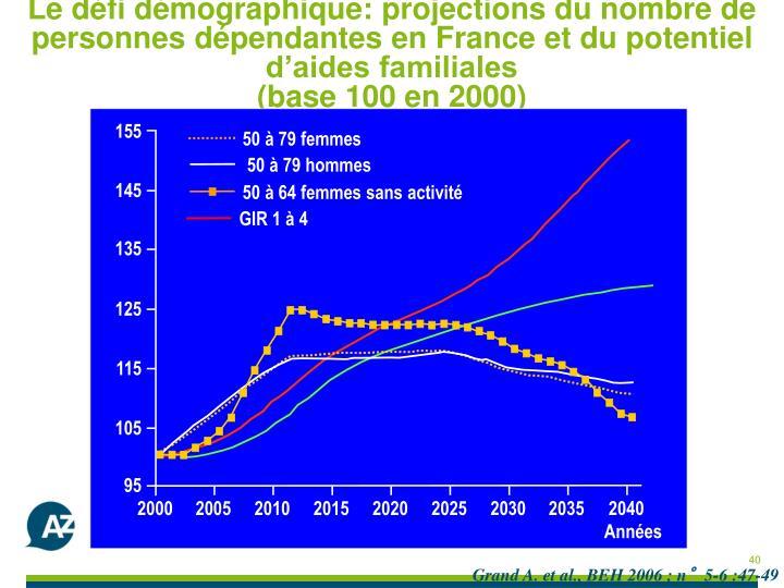 Le défi démographique: projections du nombre de personnes dépendantes en France et du potentiel d'aides familiales