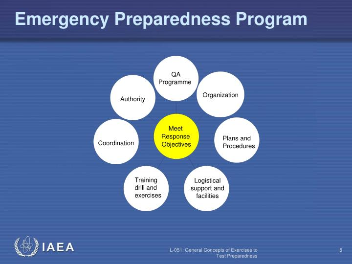 Emergency Preparedness Program