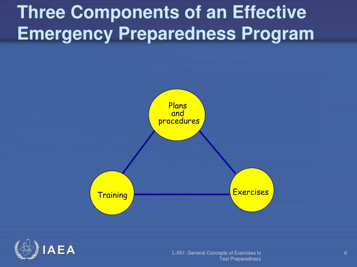 Three Components of an Effective Emergency Preparedness Program