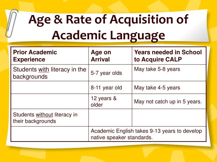 Age & Rate of Acquisition of Academic Language