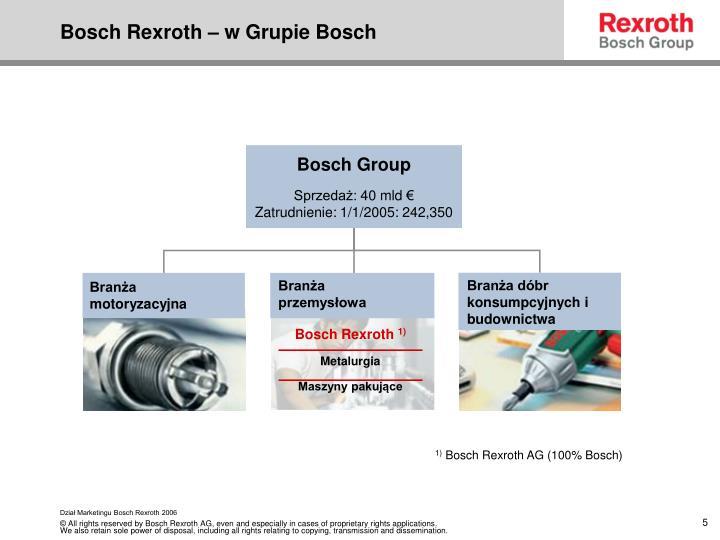 Bosch Rexroth – w Grupie Bosch