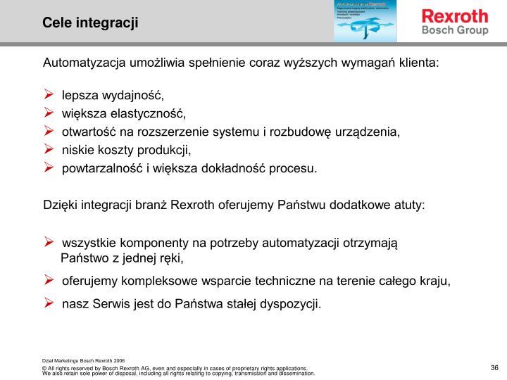 Cele integracji