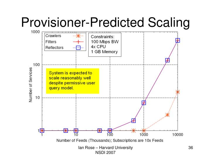 Provisioner-Predicted Scaling