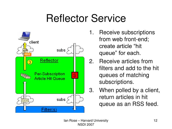 Reflector Service