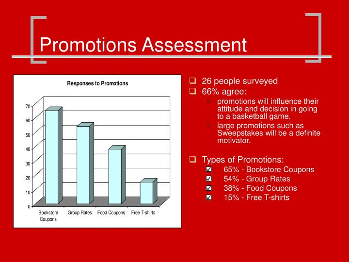 Promotions Assessment
