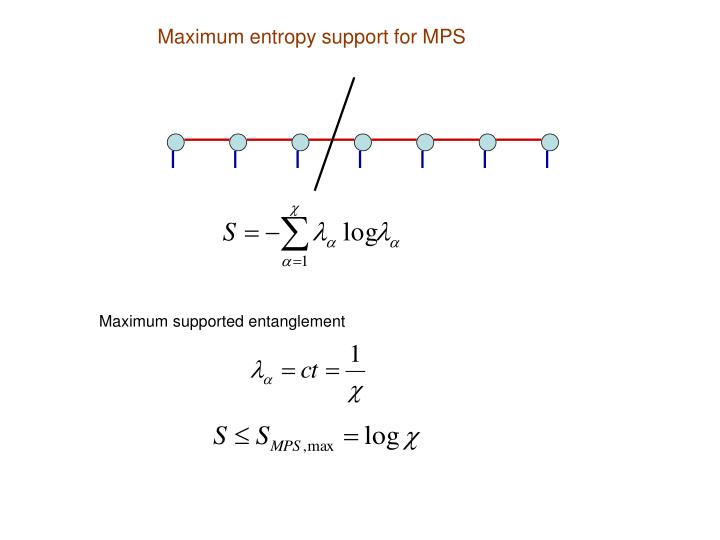 Maximum entropy support for MPS