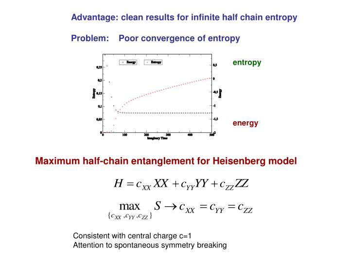 Advantage: clean results for infinite half chain entropy