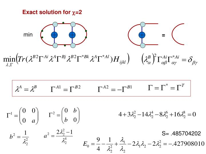 Exact solution for