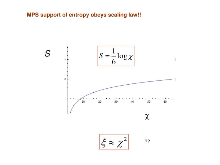 MPS support of entropy obeys scaling law!!