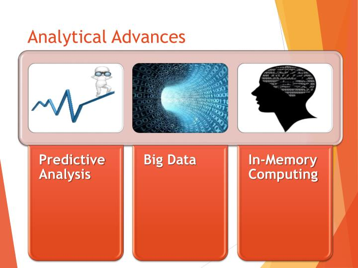 Analytical Advances