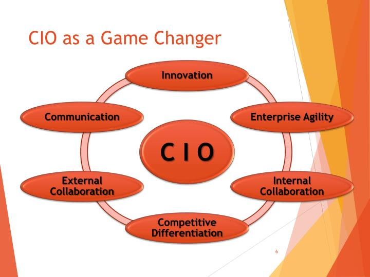 CIO as a Game Changer