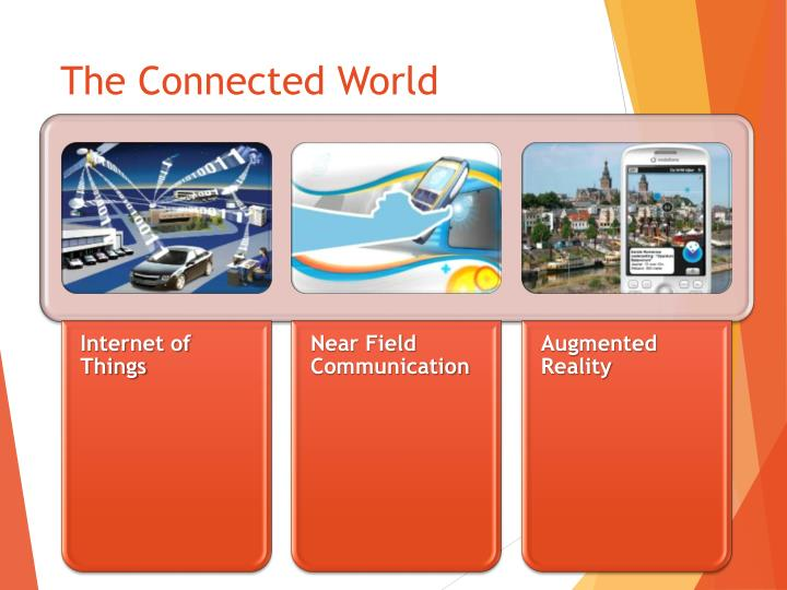 The Connected World