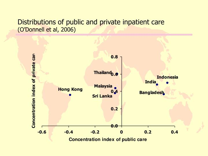 Distributions of public and private inpatient care