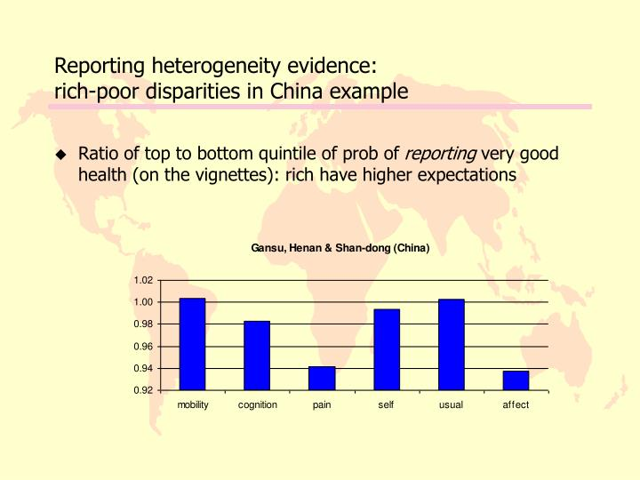 Reporting heterogeneity evidence: