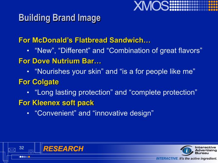 Building Brand Image