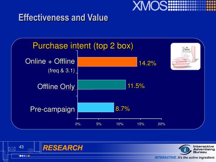 Online + Offline