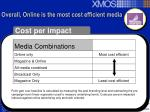 overall online is the most cost efficient media