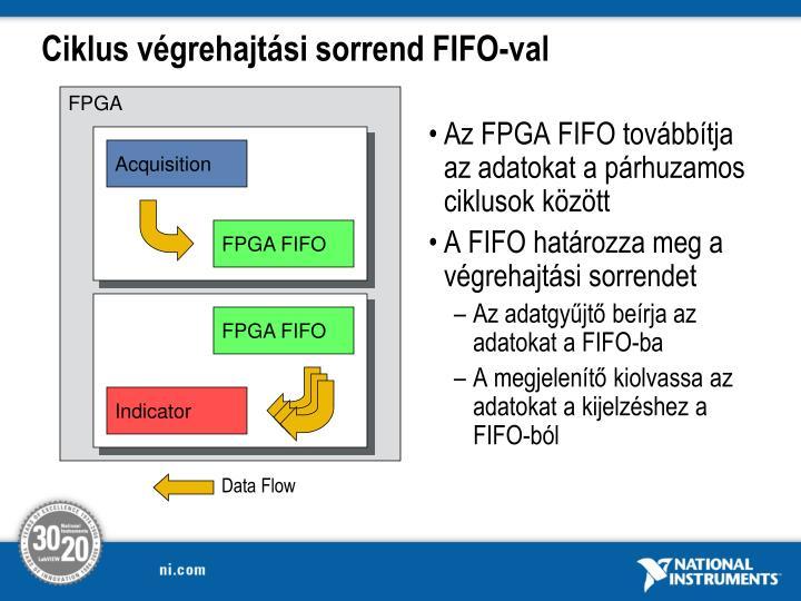 Ciklus végrehajtási sorrend FIFO