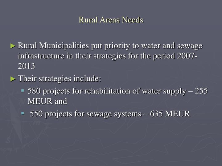 Rural Areas Needs