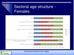 sectoral age structure females