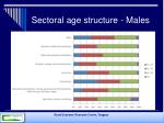 sectoral age structure males